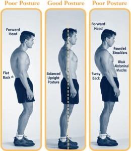 Bad-and-good-posture